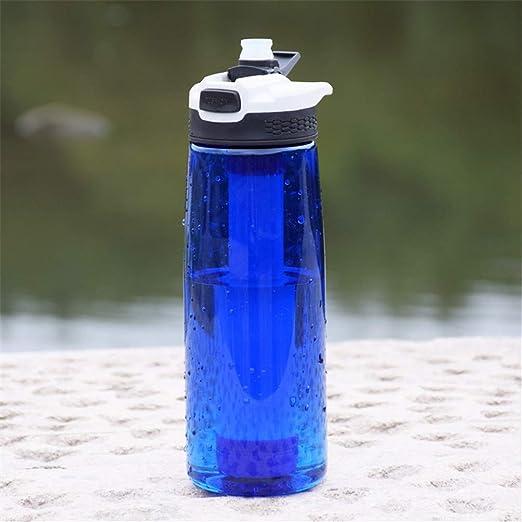 CORB Botella con Filtro de Agua, Botella purificador de Agua ...