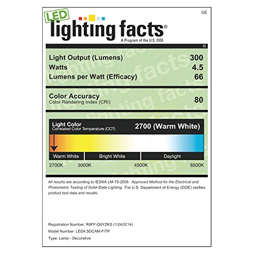 Review GE Lighting 89950 Energy-Smart
