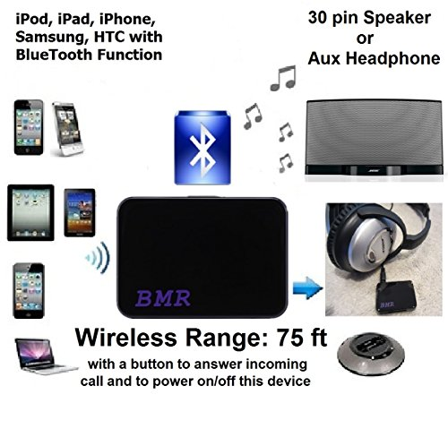 Music Audio Receiver Bluetooth 4.1 A2DP Stero Adapter For Apple 30-Pin Dock