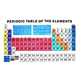 Chemistry Set for Kids, College Students & Teachers - Advanced Organic Molecular Model Kit Bundle by Brainsmith - Bonus Periodic Table Wall Poster - 315 Piece Atom & Bond Mega Set
