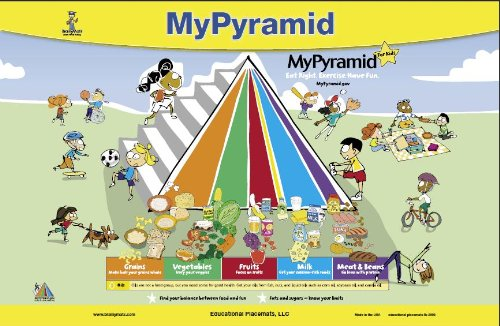 My Food Pyramid Placemat - Pyramid Poster Food