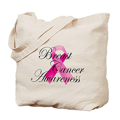 Campagna contro il tumore al seno, 5-Borsa