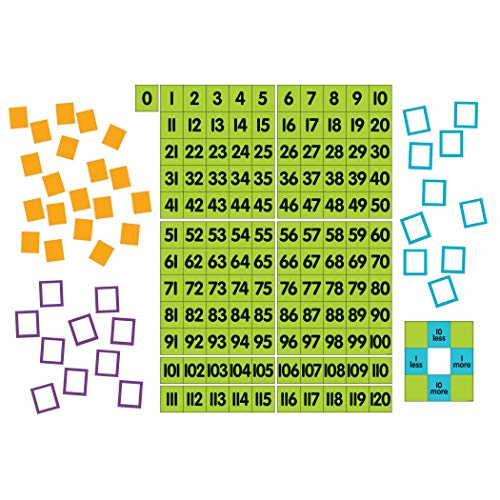 Dowling Magnets Magnet Math Magnetic Demonstration (0 to 120 Chart)]()