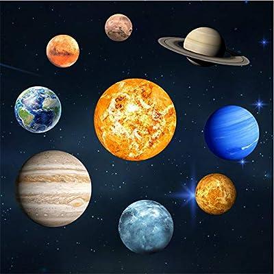 Shuyinju 9Pcs Sol Júpiter Saturno Neptuno Urano Tierra Venus Marte ...