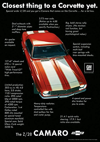 1968 Chevrolet Camaro Z28 Ad Digitized & Re-mastered Car Poster Print