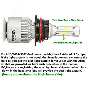 R2 COB H13 9008 8000LM LED Headlight Conversion Kit, Hi/Lo beam headlamp, Dual Beam Head Light, HID or Halogen Head light Replacement, 6500K Xenon White, 1 Pair- 1 Year Warranty
