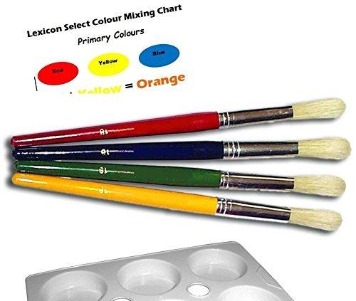 Lexicon Select Childrens Paint Brush /& Palette Set