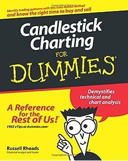 Forex trading strategies download 3 idiots