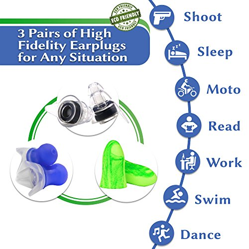 High Fidelity Earplugs Protection for Professional Musicians, DJ's at Concerts - Noise Cancelling Ear Plugs for Sleeping, Travel, Swimming, Drummers and Isolate Industrial Sounds by Zollver (Image #1)