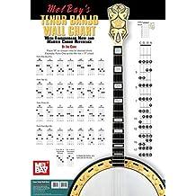 Mel Bay's Tenor Banjo Wall Chart