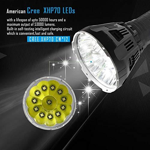 Lightbek-MS12 LED Flashlight by LIGHTBEK (Image #3)