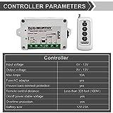 ECO LLC 8V-35V DC Motor Linear Actuator Controller