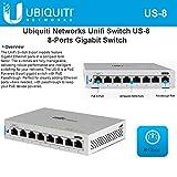 Ubiquiti US-8 Unifi Switch