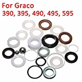 HITSAN Aftermarket Repair V-packing Seals Kit For 390 395 495 595 Graco Paint Sprayer Ultra One Piece