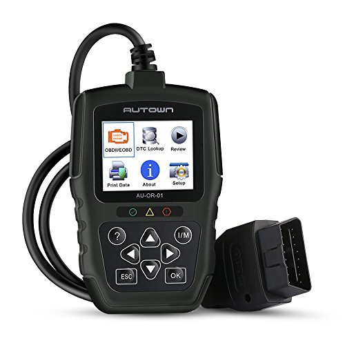Most Popular CB Radios & Scanners
