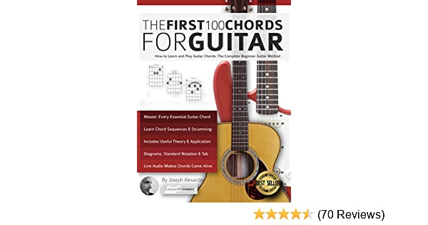 The First 100 Chords For Guitar How To Learn And Play Guitar Chords