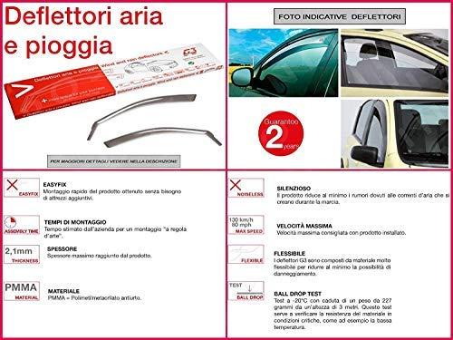 Kit 4 Deflettori Aria Antivento Farad Anteriori//Posteriori Hyundai i20 dal 2015 5 p