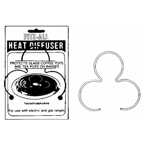 heat diffuser - 8