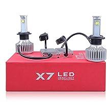 TKOOFN 2x X7 H7 car Cree LED 40W 3600LM 6000K 9-36V spotlight bulbs Car Headlight Car Headlight blub lighting lamp (H7)