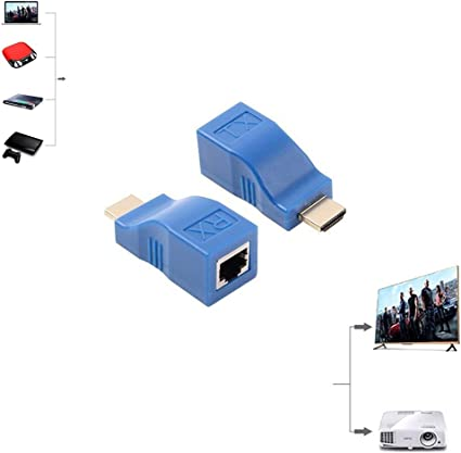 SAMZHE Ethernet Cable Adapter Lan Cable Extender Splitter for Internet Cable