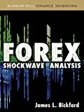 Forex Shockwave Analysis