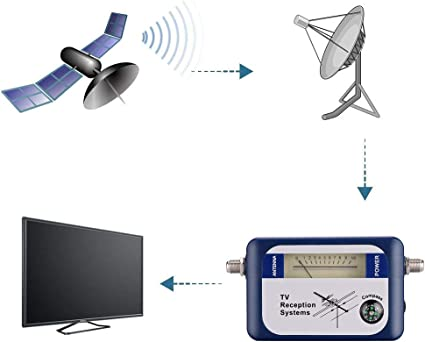 DVB-T Finder Antena de TV terrestre Digital Antena Medidor de Intensidad de la señal, Antena de TV Digital Buscador de señal de Medidor con brújula ...