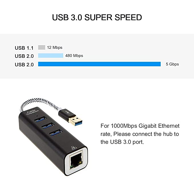 CableCreation 3-Port USB 3.0 Hub with Gigabit Ethernet Adapter 10/100/1000 Mbps Compatible PC, Windows,Mac,USB Flash Drives etc, Aluminum Black and ...