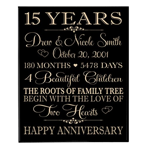 Amazon.com - Personalized 15 year Anniversary Gift for Couple ...