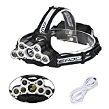 4500LM Headlamp Flashlight, Brightest 9 LED 6 Mode Headlight, Rechargeable Waterproof Hard Hat Light, Adjustable Outdoor Sports Headband Focus for Riding/Hiking/Fishing/Camping/Running