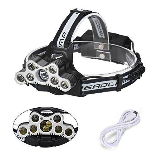 Brightest Led Headband Light - 7