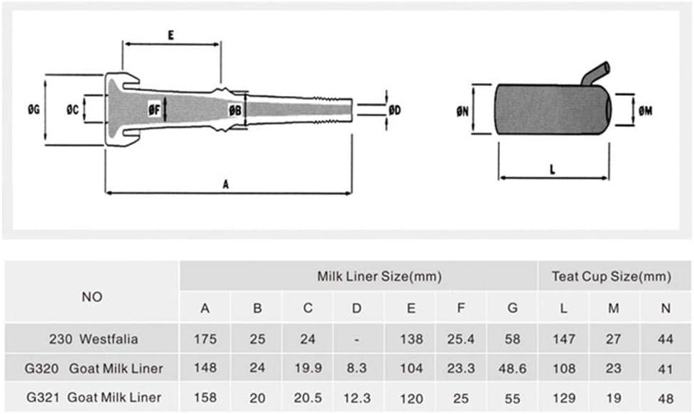 Mona43Henry Herramienta de revestimiento de orde/ño Uso de vaca Accesorios de repuesto de silicona Piezas para m/áquina de orde/ño de vaca