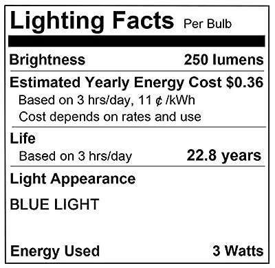 LOHAS Multi Color Lights Set, Color LED Lights for Party Light Home Lighting