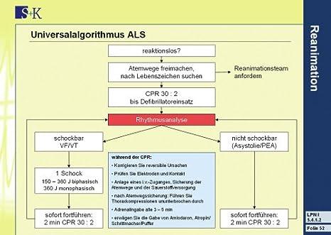 LPN Folien-CD: Lehrbuch für präklinische Notfallmedizin: Kersten ...