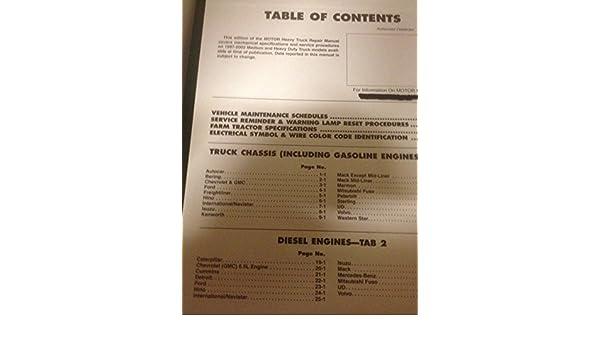 Mitsubishi Canter Workshop Manual Pdf