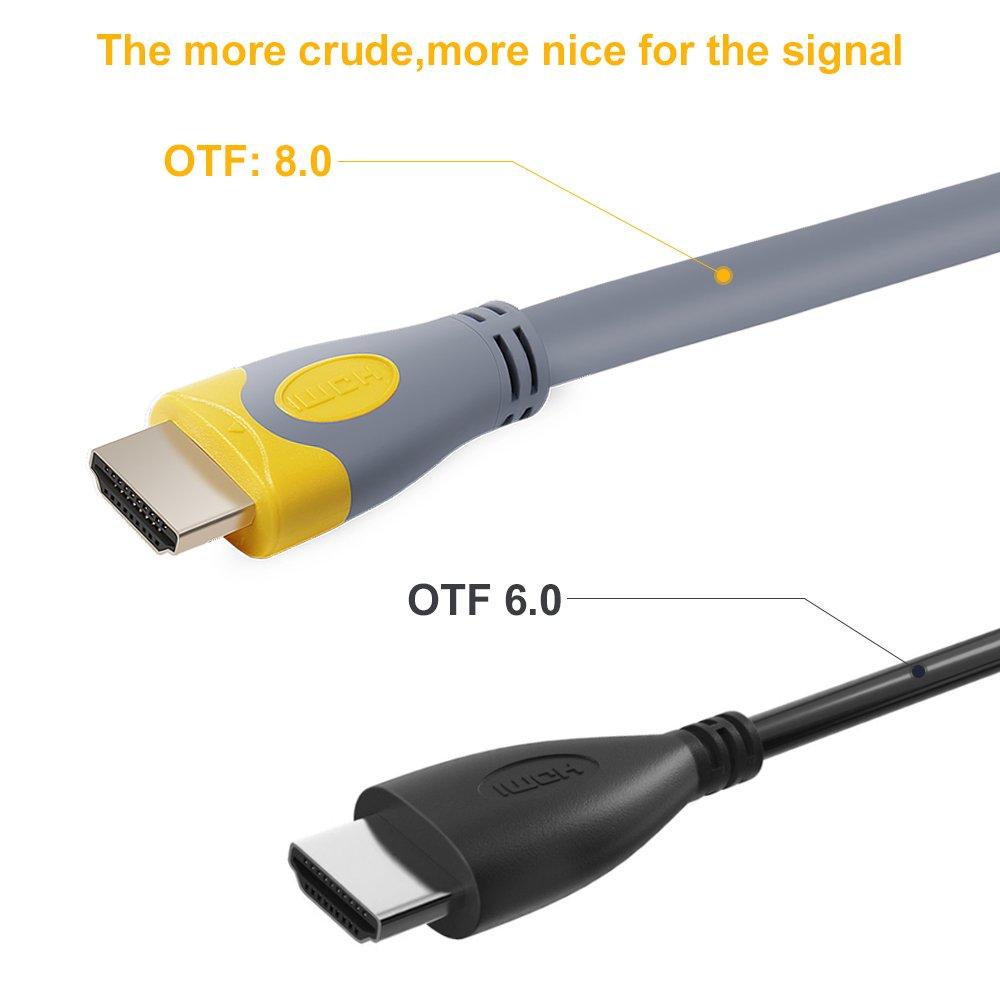 Proyector y cables HDMI: Amazon.es: Electrónica