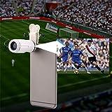 ilove Universal HD 8-18x Zoom Optical Micro Mobile Phone Telescope Super-Wide Angle Telephoto Camera Lens+Clip (White)