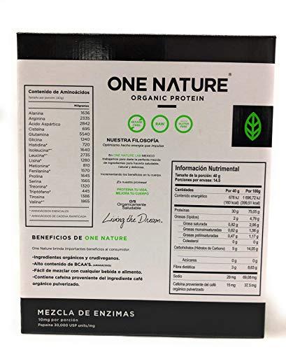 Amazon.com: OPTIGANICS, Vegan Protein Powder 1.27 Pounds ...