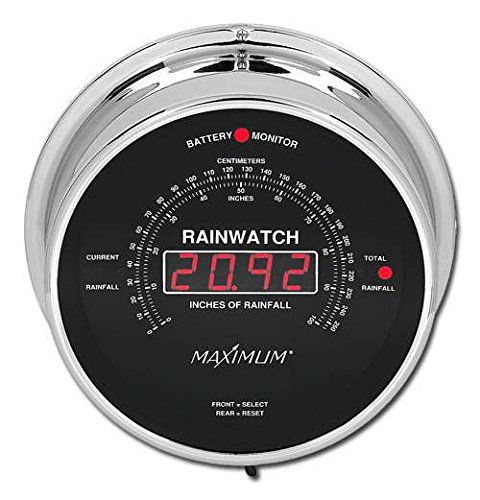 Rainwatch Aluminum & Black