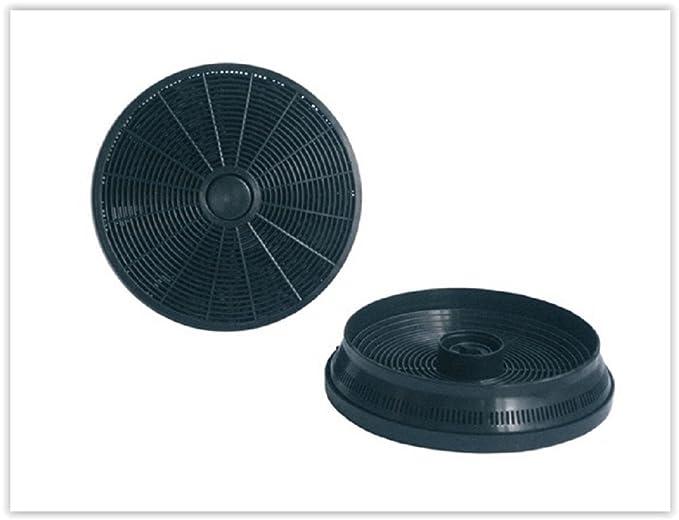 Lot de 2 filtres charbon acm14 145x30mm ahp95ix cce16x cce19x cgm61x cgm91x rht650in hotte candy cce19x: Amazon.fr: Gros électroménager