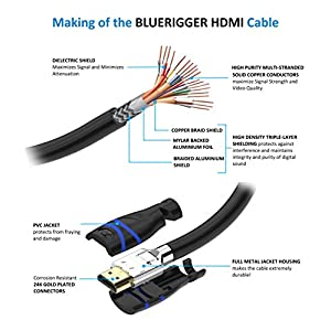 BlueRigger In-Wall High Speed HDMI Cable - 50 Feet (15 M) - CL3 Rated - Supports 4K@30Hz, Ultra HD, 3D, 1080p, Ethernet and Audio Return (Latest Standard)