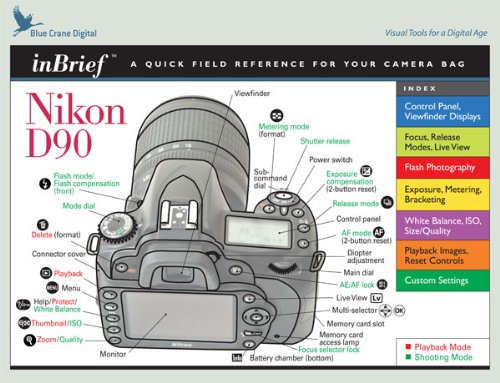 amazon com nikon d90 inbrief laminated reference card rh amazon com nikon d90 user manual english pdf nikon d90 user manual free download