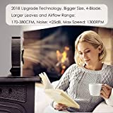 KINDEN Fireplace Fans 4-Blade - Heat Powered Stove Fan for Wood Log Burner Ultra Quiet Eco-Friendly with Magnetic Thermometer (Aluminium Black, Large Size)