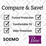 Amazon Brand - Solimo Incontinence/Bladder Control