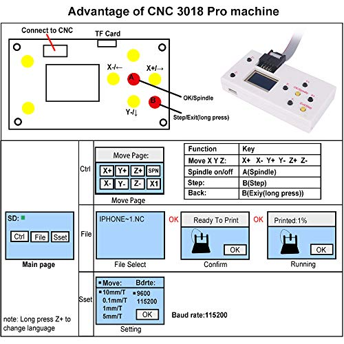 Upgrade Version CNC 3018 Pro GRBL Control DIY Mini CNC