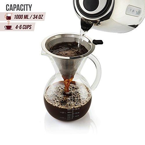 Buy vintage coffee dripper
