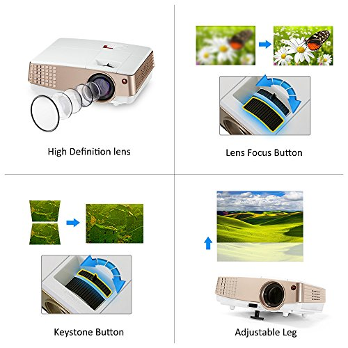 EUG Portable Android Wifi projector-2600 lumens