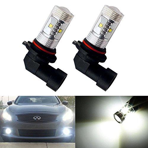 CLKJDZ 2PCS Driving Fog Lights H10 9145 9140 High Power 3...