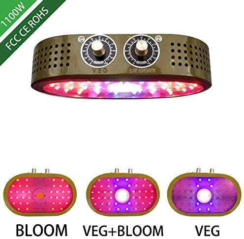 COB LED Grow Light 1100W for Indoor or Basement Pants,Full Spectrum Plant Growth Lamps with Dual-Chips Adjustable Ideal Growing Light for Garden Family Greenhouse Indoor Veg and Flower.