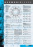 Harmonielehre Poster