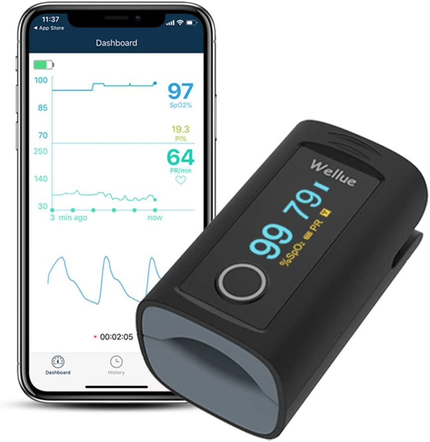 Wellue Fingertip Blood Oxygen Saturation Monitor with Alarm, Batteries, Carry Bag & Lanyard for Wellness Use
